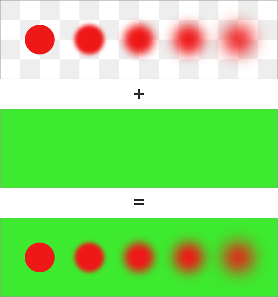 Fuzzy red circles composited on a green background using non-linear values