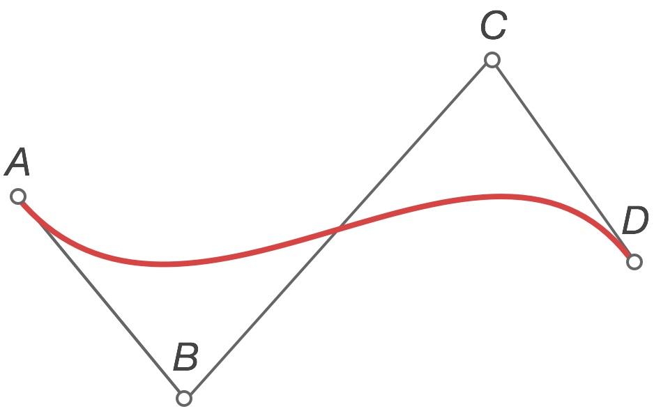 Drawing Bézier Curves – Bartosz Ciechanowski