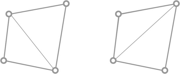 Two different divisions of the same quad into triangles